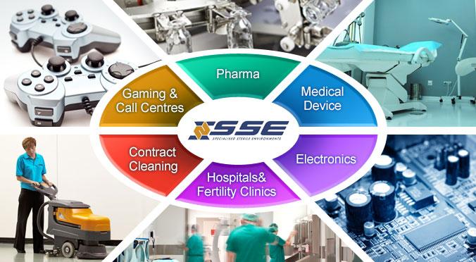 Industries SSE operate in