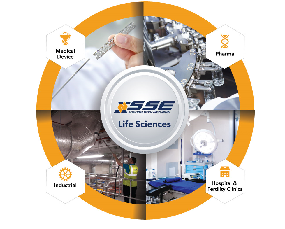 Our industries within the life science sector